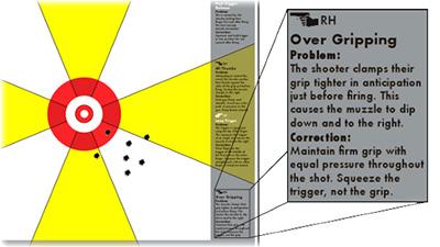 Thompson Group Shooter Handgun Training Target Illustration
